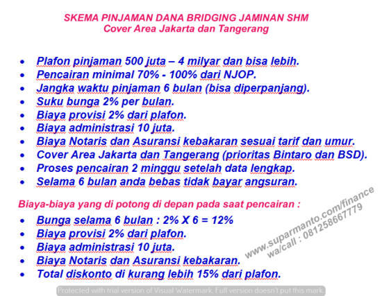 Dana Bridging Jaminan SHM di Jakarta Utara